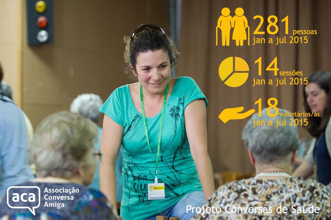 Projeto Conversas de Saúde