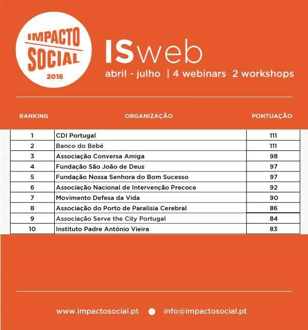 ACA Impacto Social 2016